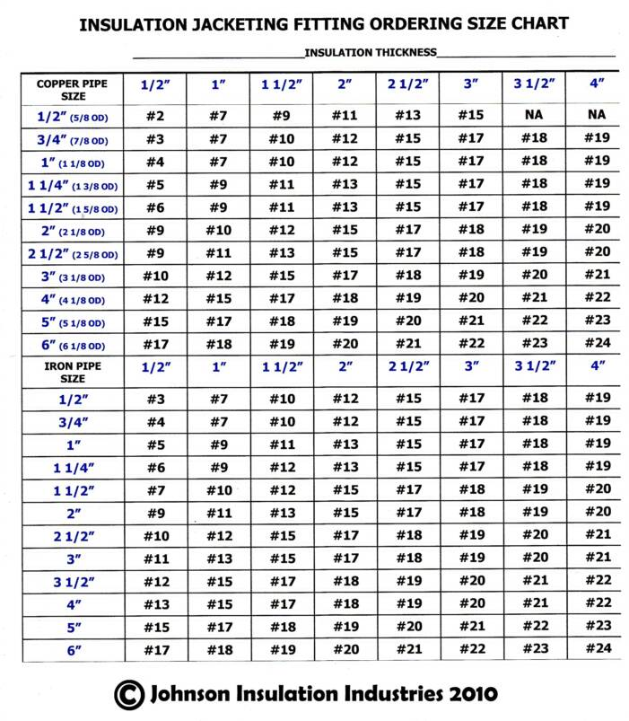 Aluminum tubing weight per foot chart